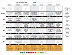 21 Day Fix Meal Plan Week 1 1200-1499 Calorie menu.  Meals color coded with workout and shopping list.