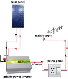 How to install solar inverter at home Sukam brainy S 55kva off