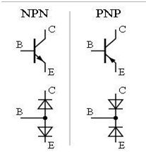 Introduction to Transistors - Types, Baising Modes and Advantages Bipolar Junction Transistor use to control electric current NPN or PNP, along with biasing modes-current, voltage dividing, double base. Also know about FET Electronic Circuit Projects, Electrical Projects, Electronic Engineering, Electrical Engineering, Simple Electronics, Electronics Components, Electronics Projects, Sony Led Tv, Electrical Circuit Diagram