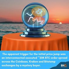 The surge in #Bitcoin demand was accentuated by the squeezing of shorts across a number of #crypto future markets including #Bitmex and #OKEx. As is often the case, large orders in Bitcoin markets often triggers buying activity in #altcoin markets, and initial #BTC gains began to permeate across to other cryptos.  #priceanalysis #cryptocurrency #cryptocurrencynews #cryptocurrencytrading #cryptocurrencys #cryptocurrencytop10 #cryptocurrency_news #cryptocurrencymarket #cryptocurrency_updates… Cryptocurrency Trading, Cryptocurrency News, Bitcoin Market, Crypto Currencies, Brave, Initials, Numbers, Coins, Activities