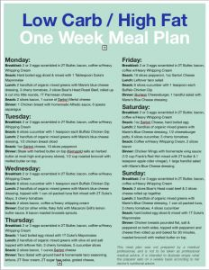 Diet Plan fot Big Diabetes - You Eat Low Carb What do you Eat Besides Bacon A Simple One-Week Low Carb Meal Plan 1200 Calorie Diet Meal Plans, Keto Diet Plan, Diet Plans, Lchf Meal Plan, Easy Low Carb Meal Plan, Atkins Diet Meal Plan, Low Carb Diet Menu, Atkins Diet Recipes Phase 1, Low Carb Diets