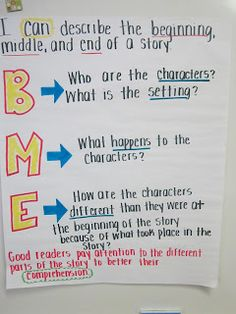Fabulous Fourth Grade: Anchor Charts Story Elements Poster