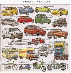 Muy útil!! Aprender tipos de vehículos #Learning #English #Vehicles…