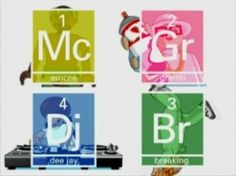 4 elements of Hip Hop