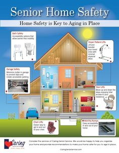 Check these key areas in the home for improvements to help your elderly loved ones live more comfortable in their home. #homesafety #seniors