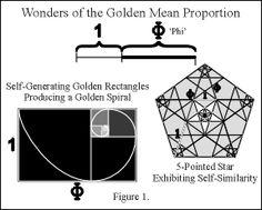 Wonders of the Golden Mean Proportion Golden Ration, The Golden Mean, Divine Proportion, Physics And Mathematics, Educational Websites, Human Behavior, Sacred Geometry, Number, Craft