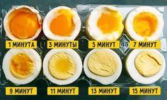 Как варить яйца правильно.