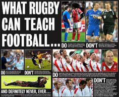 What football should learn from rugby graphic Rugby Vs Football, Bryan Robson, Rugby Players, Soccer Training, Infographics, Hilarious, Fan, Spaces, Teaching