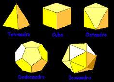 Resultado de imagen de planos a partir de hexagonos triangulos y cuadrados