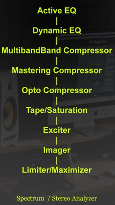 Music production is becoming more competitive, and you need to find a way how to mix and master your music correctly. In this post, let's talk more about tips how to make better and more precise. Audio Studio, Music Studio Room, Music Rooms, Studio Setup, Studio Design, Recording Studio, Music Production Equipment, Master Music, Music Writing