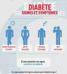 Diabète signes et symptômes