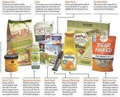 See-Through Food Packaging Boosts Sales
