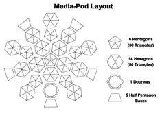 The basic 3 frequency Geodesic Dome consists of only 2 geometric shapes, a Pentagon and a Hexagon. The Geometry of these two simple shapes when connected ...