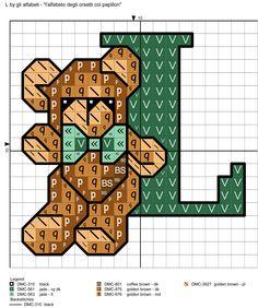 alfabeto degli orsetti col papillon: L