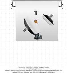 Glamor photo and lighting setup with Strobe and Beauty Dish by
