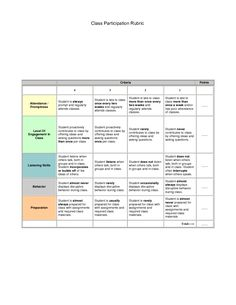 Trying to teach self evaluation for participation grades class participation rubric doc fandeluxe Choice Image