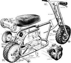 new ideas for mini bike diy drift trike Build A Go Kart, Diy Go Kart, Build A Bike, Mini Bike, Mini Motorbike, Go Kart Plans, Dirt Bike Helmets, Mini Chopper, Motorised Bike