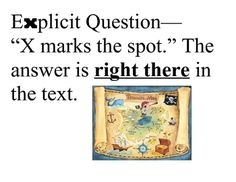 These two mini-posters help students remember the difference between implicit and explicit questions. We make an