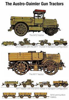 Skoda Heavy Artillery -Plate 3 by wingsofwrath on DeviantArt: