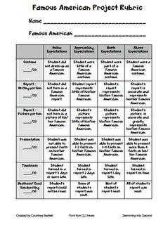 native american research paper topics