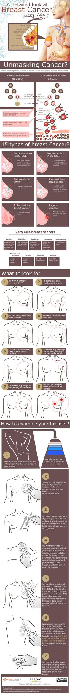 A Detailed Look at Breast Cancer Did you know there are 15 types of breast cancer? Brilliant infographic that shows you what to look for and how to examine your breasts... #breastcancer #infographic
