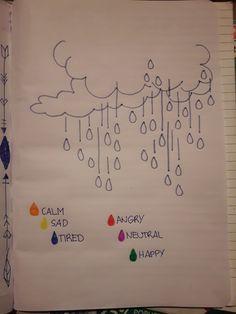 Mood log for April #bullet #journal #mood #log #tracker #april #raindrops #rain #clouds #bulletjournal