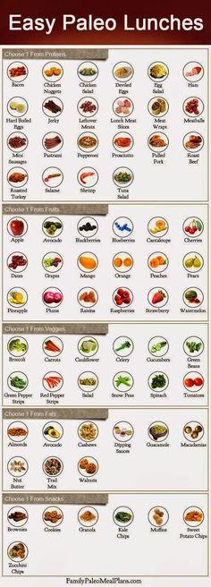 Paleo Diet - Easy Paleo Lunches