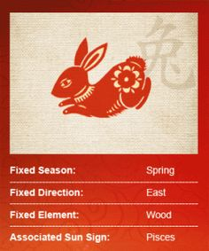 Timid and attractive, the Rabbits of the Chinese Zodiac tend to act more like bunnies, whether they like it or not! This Sign is extremely popular and... Read more at Astrology.com
