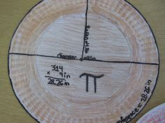 Teaching circumference and area with paper plates, also Edible Pi Day Centers