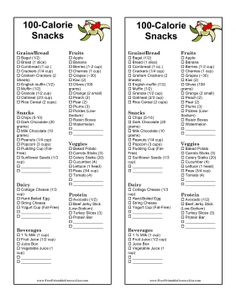 This printable grocery list provides snacks that are less than 100 calories along with serving sizes. Free to download and print