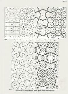 Methods of Design, Ernest Hanbury Hankin HAN 026