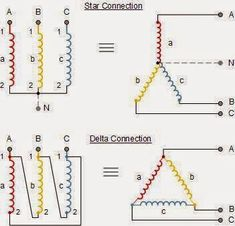 Star & Delta Connections ~ Electrical Engineering Pics