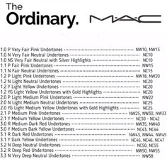 The Ordinary Foundation Vs MAC Foundation Shades Chart