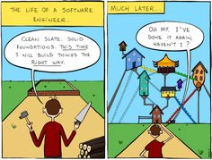 The life of a software engineer - Lolzland