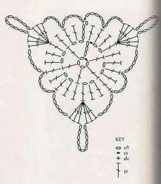 Üçgen motif örneği