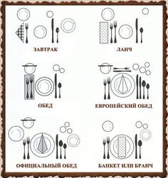 The proper way to set a table. Print and give to children as a challenge to set table before each meal. Kills two birds with one stone, teaches them how to set a table and a chore :) Place Settings, Table Settings, Setting Table, Silverware Place Setting, Restaurant Table Setting, Breakfast Table Setting, Proper Table Setting, Dining Etiquette, Etiquette Dinner