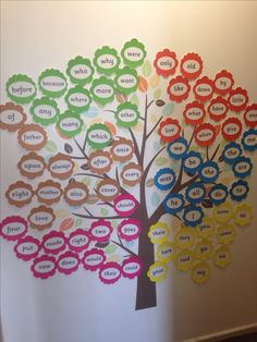 Tricky word tree. Words secured to wall with Velcro. Using Jolly Phonics words here. Later we will have new smaller ones when these are mastered. Velcro allows use when writing or for other activities.
