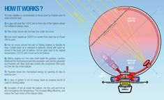 Sunrise Solar Powered Thermal Airship Reduces Operational Costs and Allows You to Enjoy Longer Flight Duration