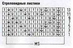 стреловидные листики - схема