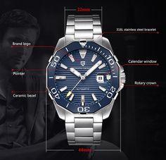 fd42d5c5d44 Mens Automatic Mechanical Watch Luminous Date 3 ATM Waterproof 316L  Stainless Steel Self Wind Wristwatch