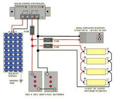 solar battery wiring diagram green solar and wind power solar rh pinterest com RV Solar Panel Wiring Diagram 12 Volt Solar Wiring-Diagram