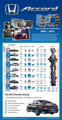 The Honda Accord has a rich and varied history. Come see the full line of 2013/2014 Accords at www.woodwheatonhonda.ca