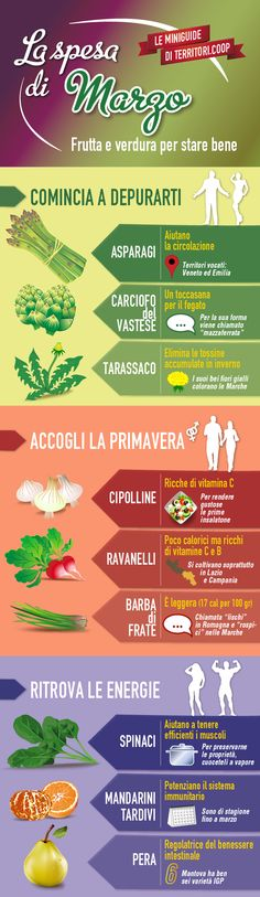 La spesa di marzo #territoriCoop #frutta #verdura #stagione