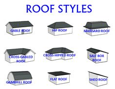 Different Types of Roof Styles   Идеи для дома   Pinterest ...