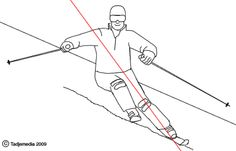 Expert Ski Position And Balance. This illustration, of a skier carving on the side of a slope, demonstrates his weight supported on the inside edge of the downhill ski while carving a turn. There is not as much weight on his uphill ski. For good balance, he also keeps his shoulders level, hands forward and knees bent with his hips low and in toward the hillside.