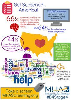 Get Screened Infographic - www.mhascreening.org