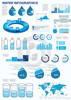 Water infographics. by Ahirsman, via Dreamstime