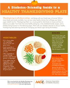 A Diabetes-Friendly Guide to a Healthy Thanksgiving Plate. Patient Resources - American Association of Diabetes Educators