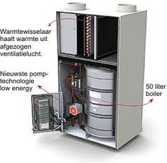 Ventilatiewarmtepomp : Passiefbouwer