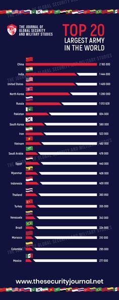 investiții pe internet top 20